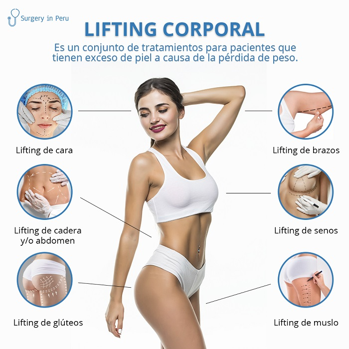 lifting corporal